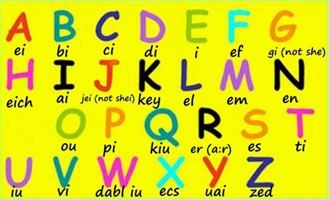 imagenes en ingles del alfabeto aprendiendo las letras del abecedario en ingles el choco