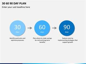 30 60 90 business plan template ppt 30 60 90 day plan powerpoint template sketchbubble