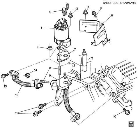 motor repair manual 1998 buick riviera spare parts catalogs 1995 buick riviera supercharged diagram imageresizertool com