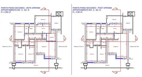 relazione tecnica ristrutturazione interna appartamento cila sanatoria roma comunicazione inizio lavori tardiva