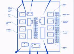 nissan frontier 2008 fuse box block circuit breaker diagram 187 carfusebox
