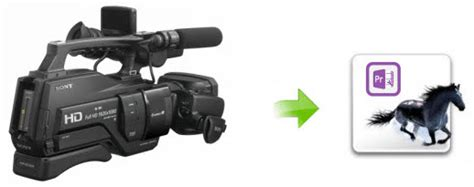 best and camcorder combo 2015 sony avchd editable in adobe how to import sony
