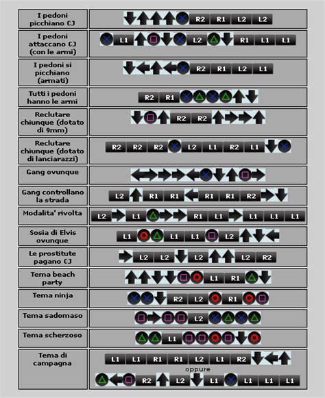 Gta San Andreas Ps2 Cheat Codes | all gta san andreas cheats ps2 weapons