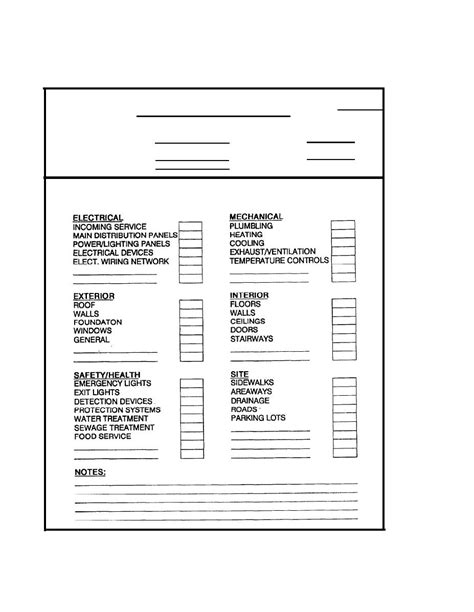 building security checklist template security policy