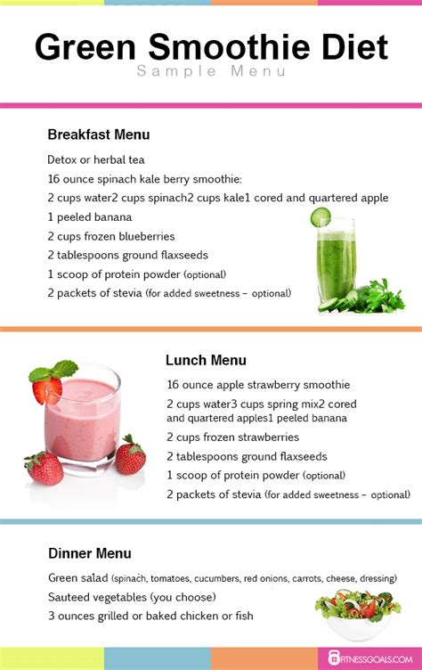 Green Detox Diet Plan by Green Smoothie Diet Plan Weight Loss Results Before And