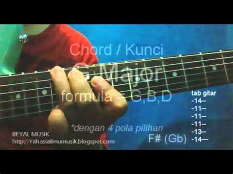 belajar kunci gitar remember of today video buddy guy style blues backing track g