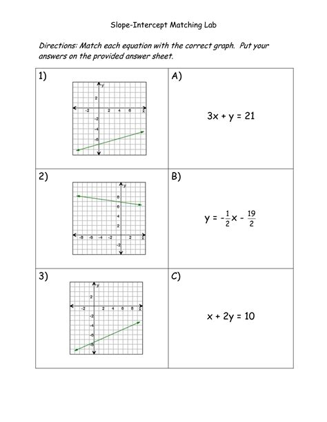 slope y intercept form worksheet 16 best images of slope intercept form worksheets slope