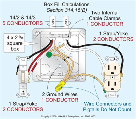 box fill calculations electrical construction
