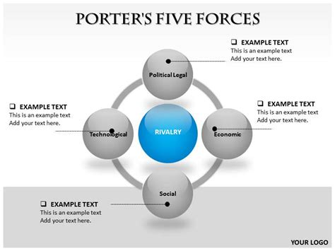 porter 5 forces template porters five forces powerpoint templates and backgrounds