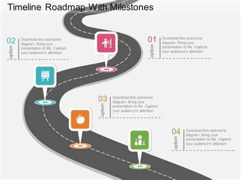 11 Best Inspiration Roadmap Poster Images On Pinterest Cover Letter Sle Resume Templates Milestone Roadmap Template