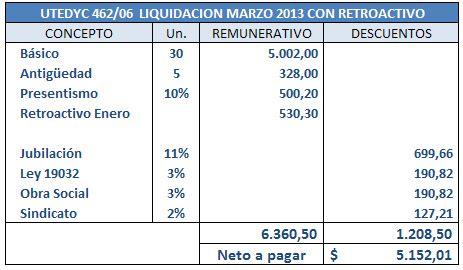 calcular la liquidacion 2016 de sueldos utedyc 462 06 liquidaci 243 n de sueldos mes de marzo 2013