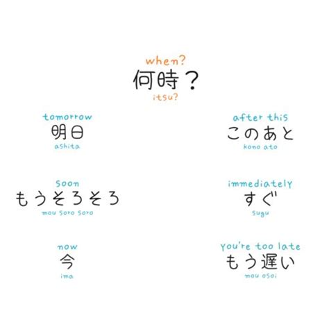 japanese word for when japanese words
