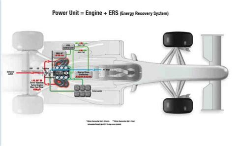 2014 f1 engine renault is to reveal turbo v 6 for 2014 f1 season