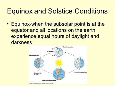 Solstice And Equinox Worksheet by Lab Six Earth And Sun Relationships