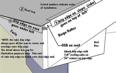 roofing  home  spokane