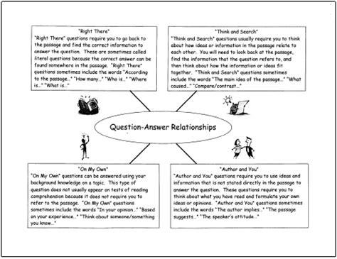 qar worksheet qar strategy language arts grades 6 10