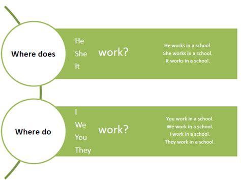 preguntas con wh negativas 1 3 preguntas personales en presente simple usando quot do