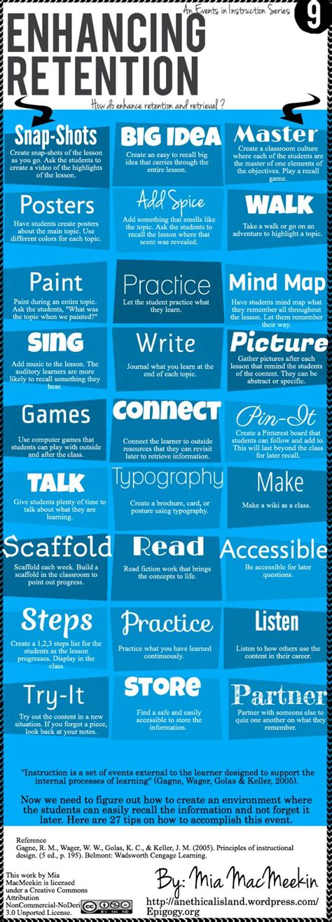 nine themes of college student retention 82 best student engagement quotes images on pinterest