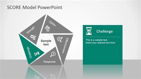 SCORE Model PowerPoint Template   SlideModel