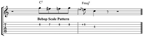 pattern jazz 5 essential jazz guitar soloing patterns