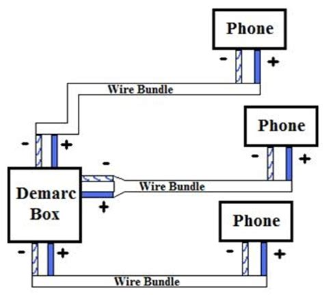 home telephone diagram wiring 29 wiring diagram images