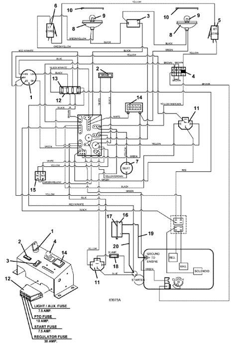 The Mower Shop, Inc.Wiring Diagram 223 227 2004