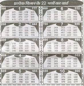 matka guru kalyan panel chart formula for mumbai matka panel try and buy vimax male