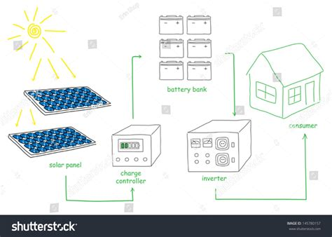 sketchbook pro convert to vector scheme sketch how convert solar energy stock vector