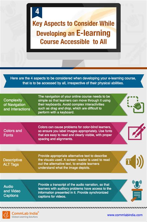 4 key aspects of home decoration to consider 4 key aspects to consider while developing an e learning