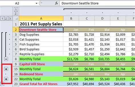 Auto Outline In Excel by Much Data To View Use Auto Outline To It