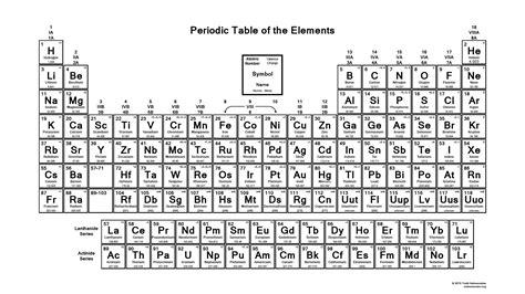 black and white periodic table archives science notes