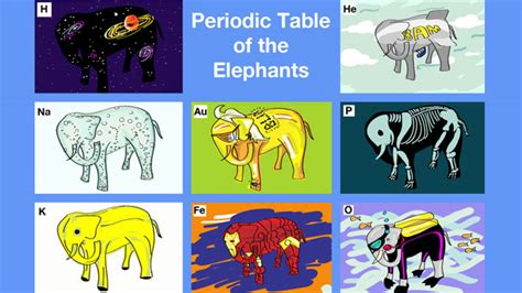 Sparklife 187 The Periodic Table Of Elephants Periodic Table Of Elephants