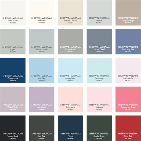pbteen paint colors from sherwin williams pbteen