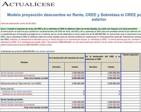 calculadora impuestos 2016 asimilados calculadora tributaria archivos bolivia impuestos