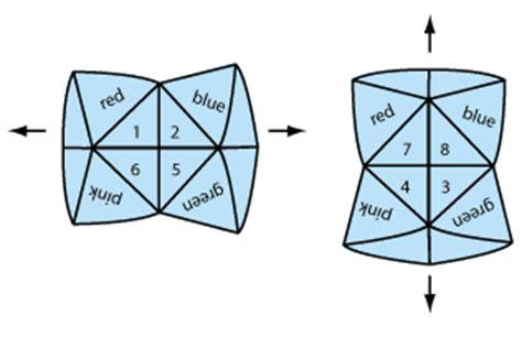 Finger Origami Fortune Teller - how do you make a fortune teller kidztalk