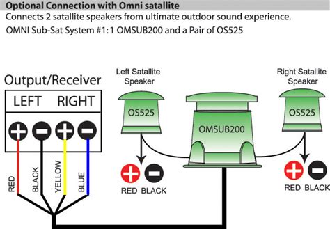wiring diagram for outdoor speakers wiring diagrams