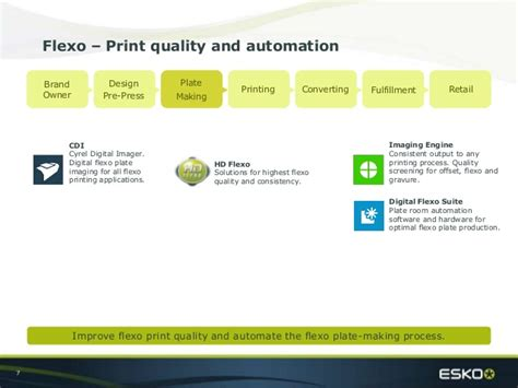 prepress workflow systems esko products and solutions meeting the needs of the