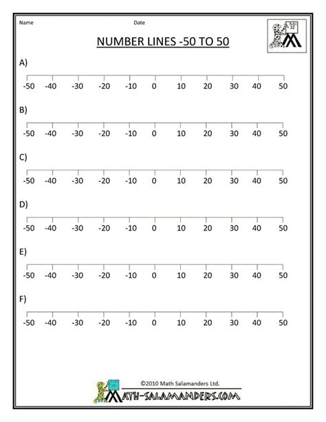 Free Printable Math Worksheets Negative Numbers | comparing positive and negative fractions worksheet free