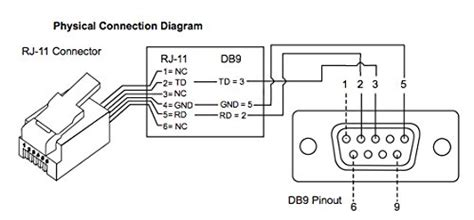 rs232 rj11 wiring wiring diagram