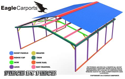 Metal Carport Parts Carport Metal Carport Frame Parts