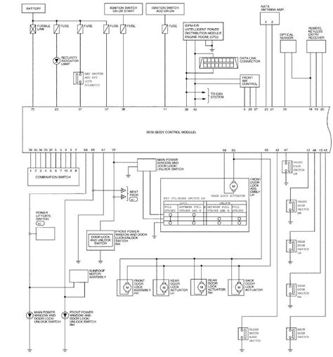 2008 nissan armada wiring diagram wiring diagram with