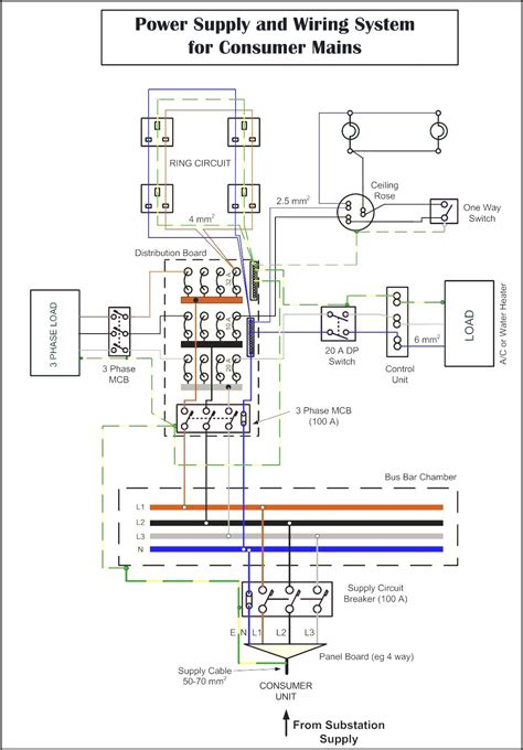 kitchen wiring diagram ontario wiring diagram and schematics