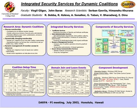 poster presentation templates for ece issdcm dynamic coalitions