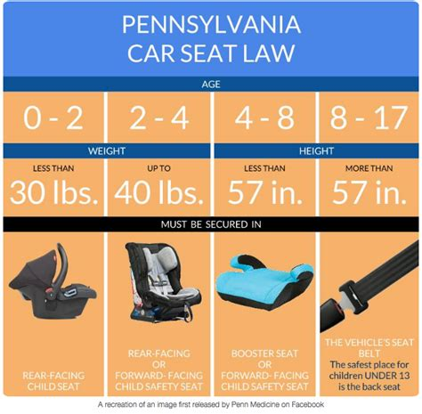 child height for car booster seat car booster seat minimum height upcomingcarshq