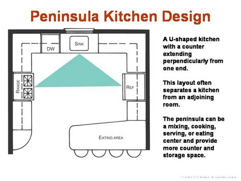 kitchen design and layout peninsula kitchen layout the great remodel 2013