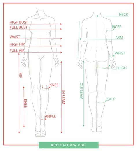 pattern drafting standard measurements measuring the body for pattern drafting isn t that sew