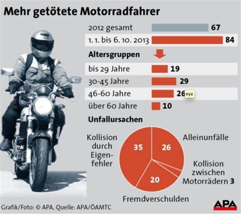 Motorradfahrer Deutschland Statistik die konkrete antwort auf die neue motorrad unfall