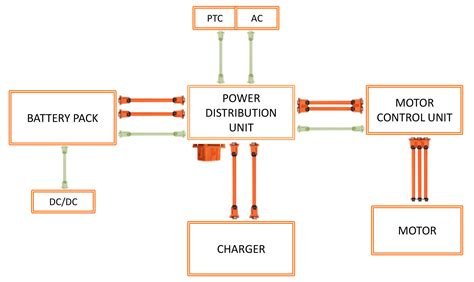 henol wiring diagram wiring diagram