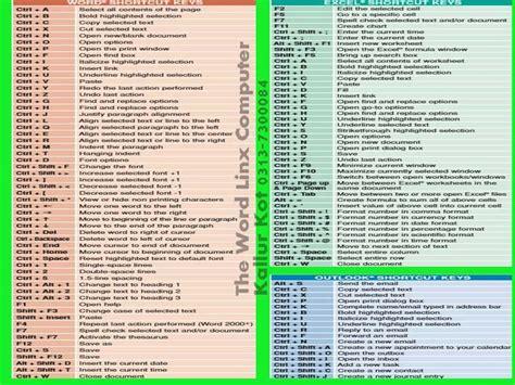 shortcut keys computer e learnings guidance all free microsoft windows