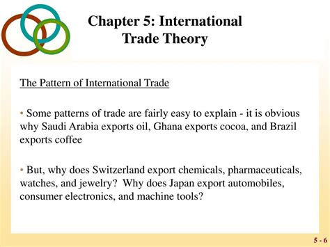 trade pattern theory ppt chapter powerpoint presentation id 443359